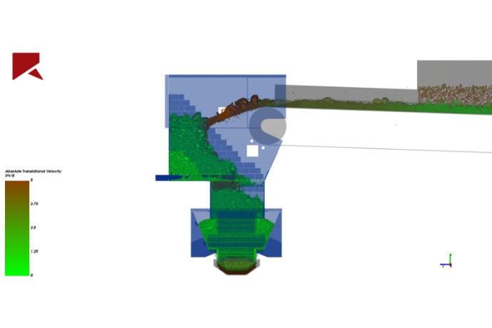 Discrete Element Modeling